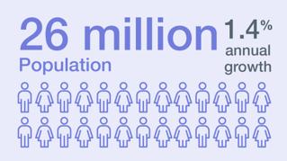 0101TPA_Federal_Budget_Economy_Snapshot_Infographic_Web-Thumbnails_Population