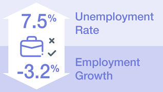 0101TPA_Federal_Budget_Economy_Snapshot_Infographic_Web-Thumbnails_UnEmployment
